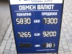 Курс валют в Симферополе 16 декабря